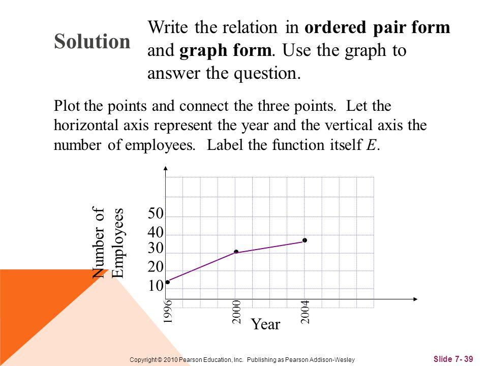 Slide 7- 39 Copyright © 2010 Pearson Education, Inc.