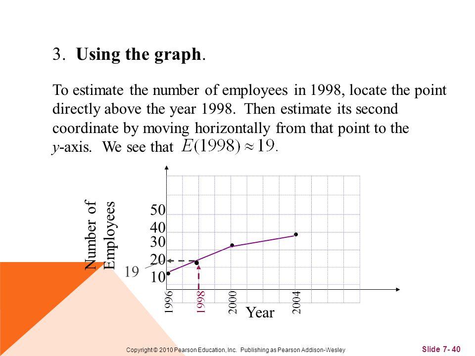 Slide 7- 40 Copyright © 2010 Pearson Education, Inc.