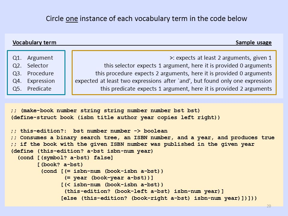 Circle one instance of each vocabulary term in the code below Vocabulary termSample usage Q1.Argument>: expects at least 2 arguments, given 1 Q2.Selec