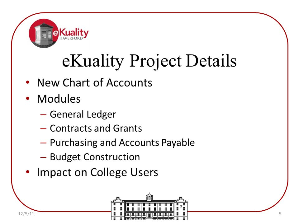 New Chart of Accounts Modules – General Ledger – Contracts and Grants – Purchasing and Accounts Payable – Budget Construction Impact on College Users eKuality Project Details 12/5/115