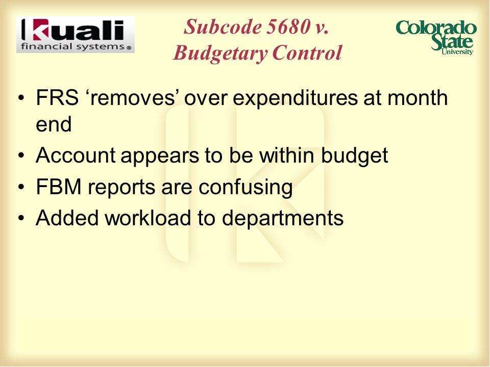 Subcode 5680 v.