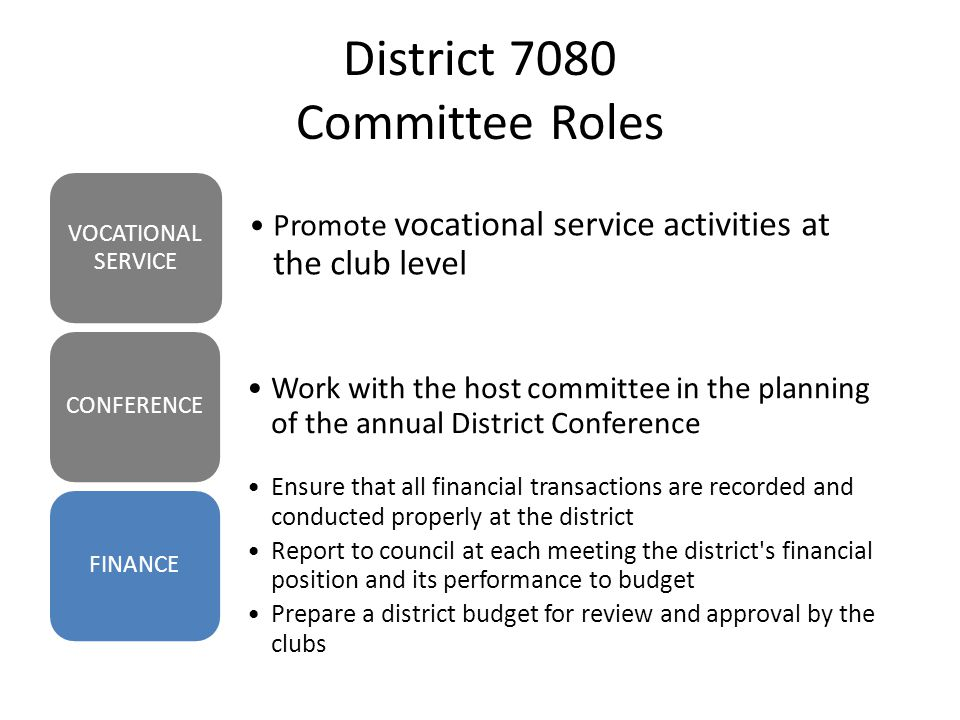 District 7080 Committee Roles Promote vocational service activities at the club level VOCATIONAL SERVICE Work with the host committee in the planning of the annual District Conference CONFERENCE Ensure that all financial transactions are recorded and conducted properly at the district Report to council at each meeting the district s financial position and its performance to budget Prepare a district budget for review and approval by the clubs FINANCE