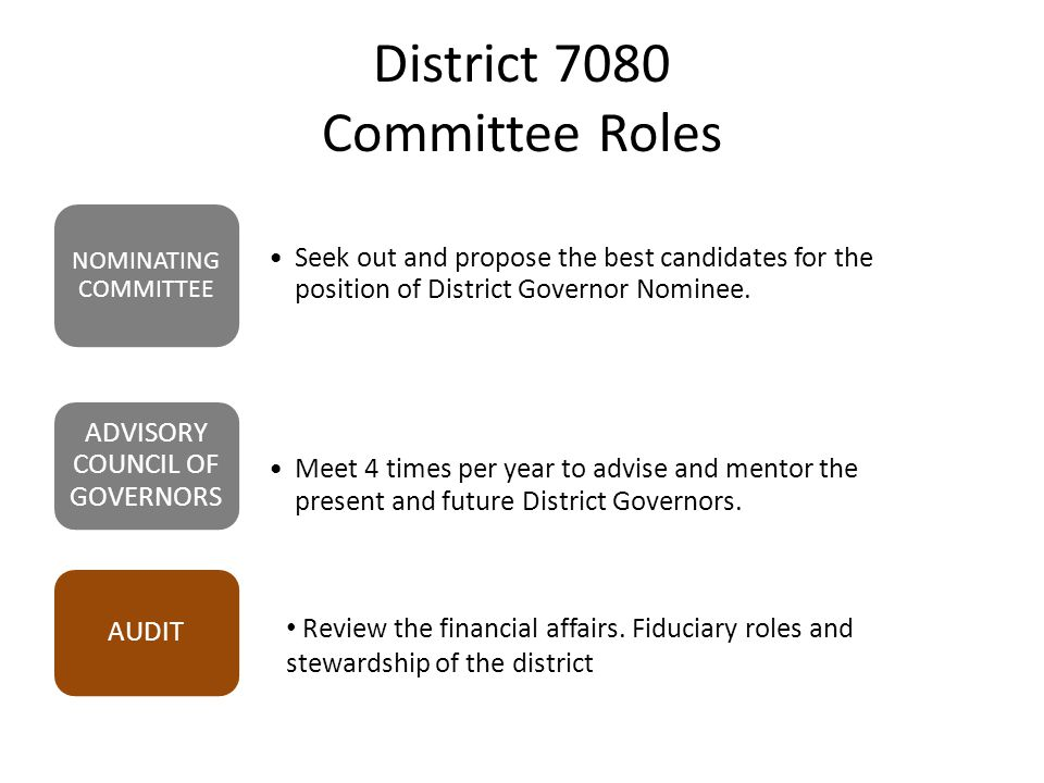 District 7080 Committee Roles Seek out and propose the best candidates for the position of District Governor Nominee.