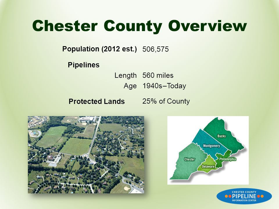 Chester County Overview Population (2012 est.) Pipelines Length Age Protected Lands 506,575 560 miles 1940s–Today 25% of County