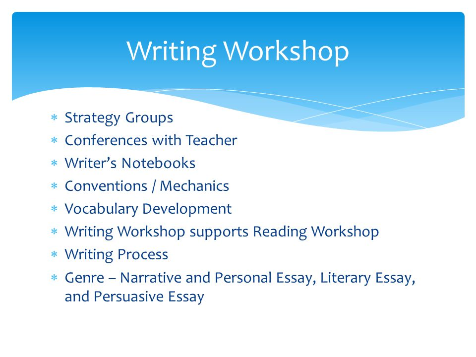  Strategy Groups  Conferences with Teacher  Writer's Notebooks  Conventions / Mechanics  Vocabulary Development  Writing Workshop supports Reading Workshop  Writing Process  Genre – Narrative and Personal Essay, Literary Essay, and Persuasive Essay Writing Workshop