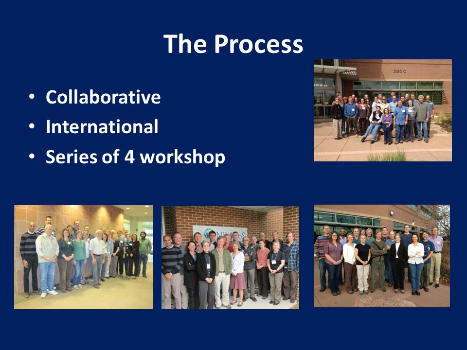 The Process Collaborative International Series of 4 workshop