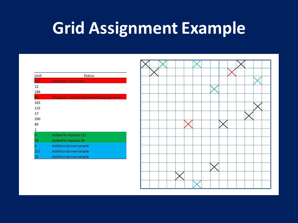 Grid Assignment Example