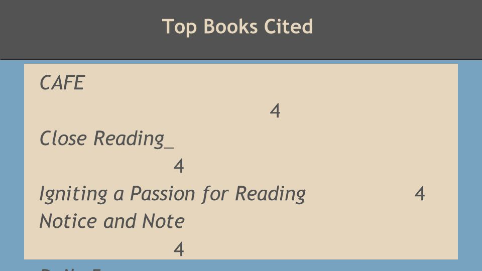Top Books Cited CAFE 4 Close Reading 4 Igniting a Passion for Reading4 Notice and Note 4 Daily 5 3 Choice Words 2 The Book Whisperer 2
