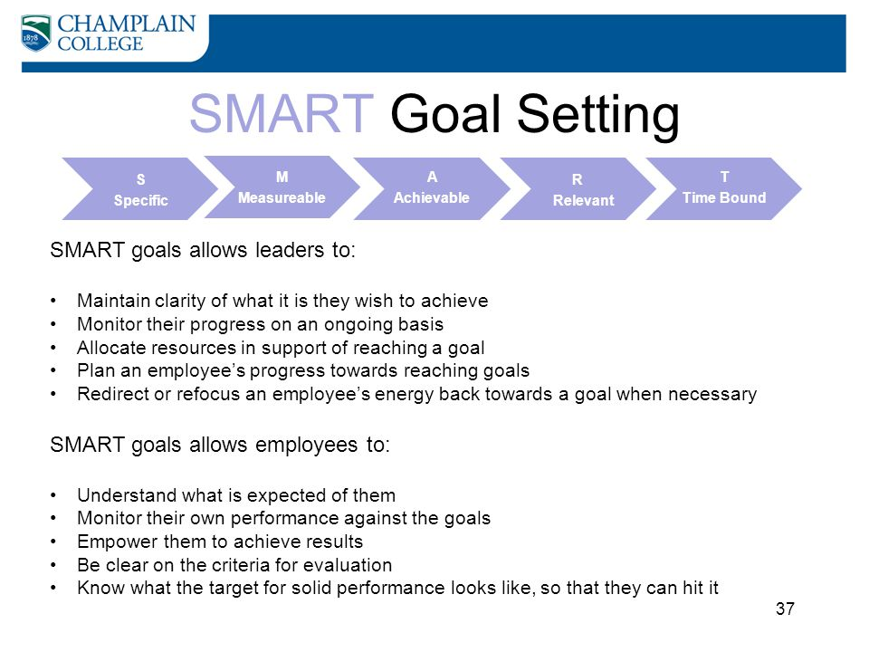 SMART Goal Setting 37 S Specific M Measureable A Achievable R Relevant T Time Bound SMART goals allows leaders to: Maintain clarity of what it is they