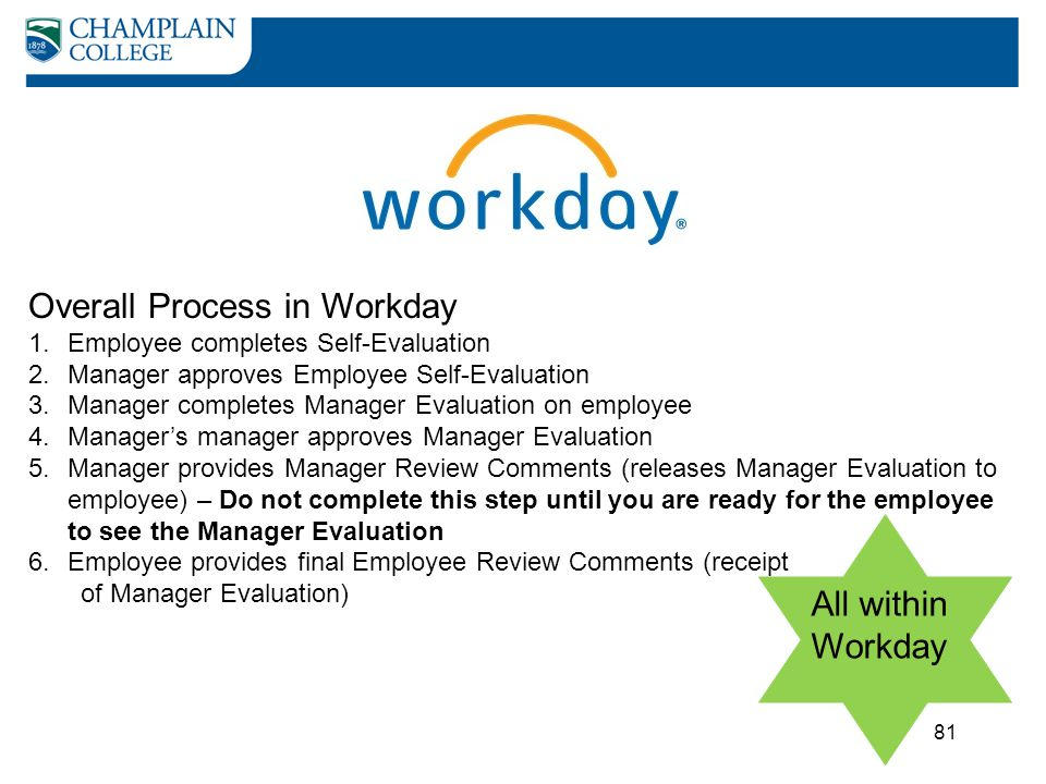 81 Overall Process in Workday 1.Employee completes Self-Evaluation 2.Manager approves Employee Self-Evaluation 3.Manager completes Manager Evaluation