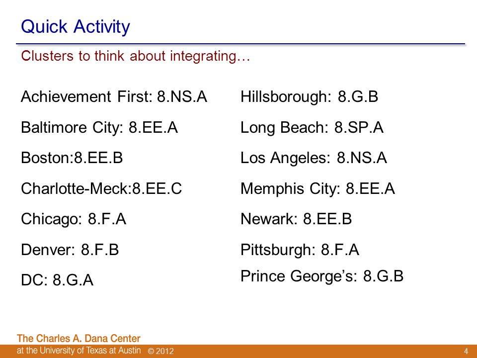 © 2012 Quick Activity Achievement First: 8.NS.A Baltimore City: 8.EE.A Boston:8.EE.B Charlotte-Meck:8.EE.C Chicago: 8.F.A Denver: 8.F.B DC: 8.G.A Hillsborough: 8.G.B Long Beach: 8.SP.A Los Angeles: 8.NS.A Memphis City: 8.EE.A Newark: 8.EE.B Pittsburgh: 8.F.A Prince George's: 8.G.B Clusters to think about integrating… 4