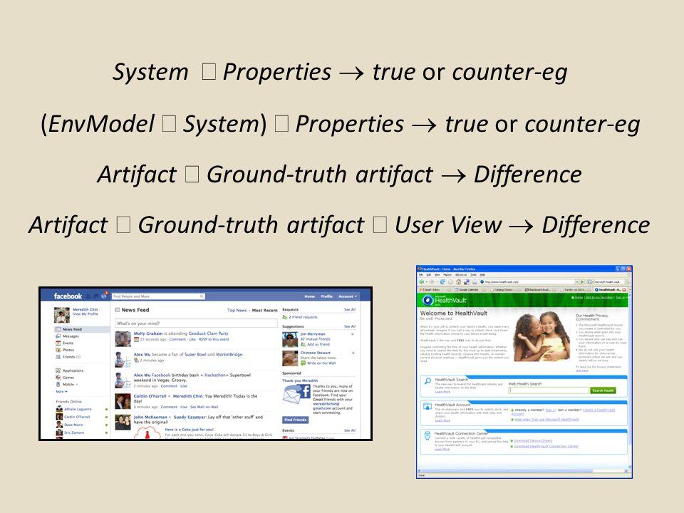 System  Properties  true or counter-eg Artifact  Ground-truth artifact  Difference Artifact  Ground-truth artifact  User View  Difference (EnvModel  System)  Properties  true or counter-eg
