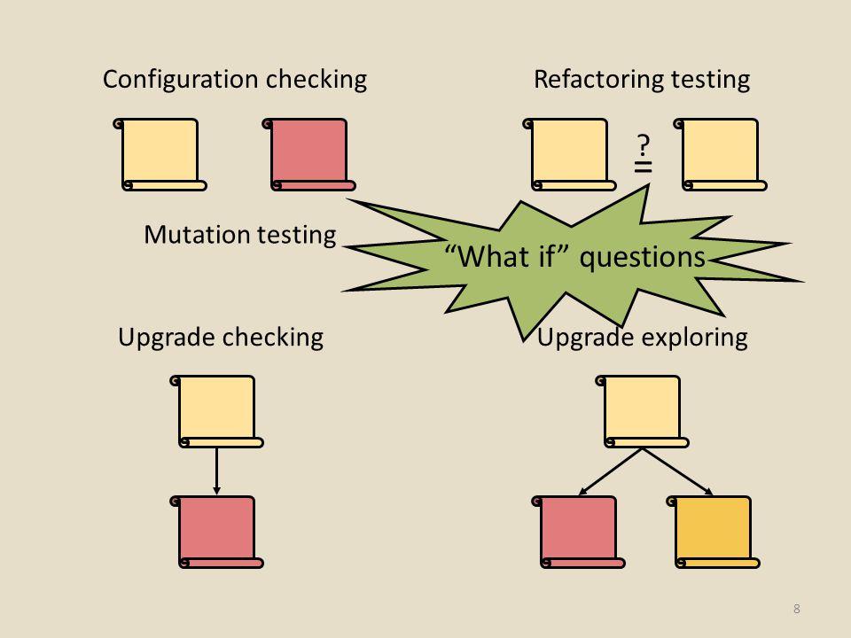 8 Configuration checking Upgrade checkingUpgrade exploring Mutation testing Refactoring testing = .