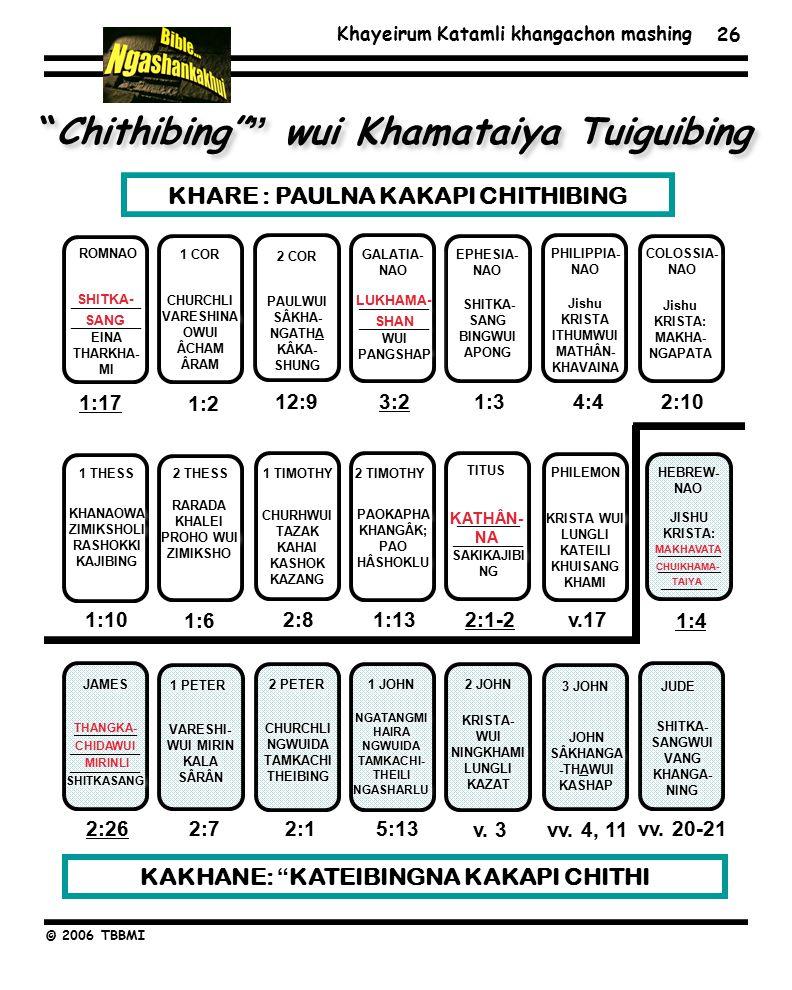 Khayeirum Katamli khangachon mashing © 2006 TBBMI KHARE : PAULNA KAKAPI CHITHIBING ROMNAO __________ __________ EINA THARKHA- MI __________ __________ EINA THARKHA- MI EPHESIA- NAO SHITKA- SANG BINGWUI APONG 1:3 PHILIPPIA- NAO Jishu KRISTA ITHUMWUI MATHÂN- KHAVAINA 4:4 2 COR PAULWUI SÂKHA- NGATHA KÂKA- SHUNG 12:9 GALATIA- NAO __________ __________ WUI PANGSHAP __________ __________ WUI PANGSHAP 3:2 1 COR CHURCHLI VARESHINA OWUI ÂCHAM ÂRAM 1:2 COLOSSIA- NAO Jishu KRISTA: MAKHA- NGAPATA 2:10 JAMES _________ __________ __________ SHITKASANG _________ __________ __________ SHITKASANG 2:26 1 PETER VARESHI- WUI MIRIN KALA SÂRÂN 2:7 2 PETER CHURCHLI NGWUIDA TAMKACHI THEIBING 2:1 1 JOHN NGATANGMI HAIRA NGWUIDA TAMKACHI- THEILI NGASHARLU 5:13 2 JOHN KRISTA- WUI NINGKHAMI LUNGLI KAZAT v.