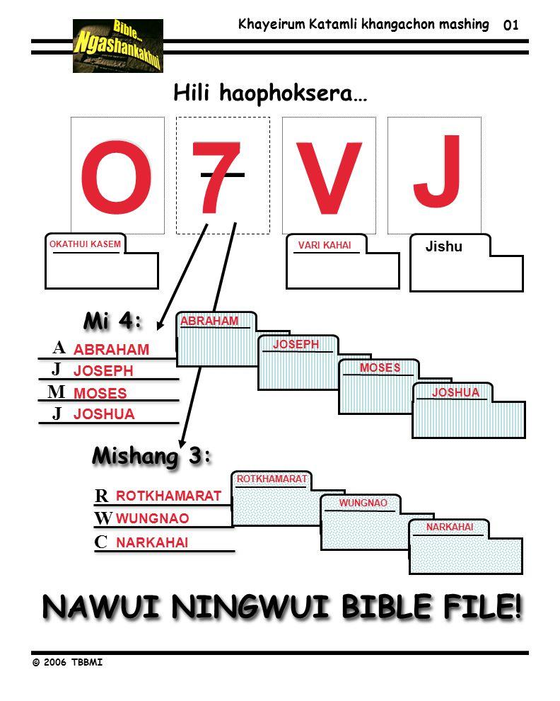 Khayeirum Katamli khangachon mashing © 2006 TBBMI 7 Hili haophoksera… NAWUI NINGWUI BIBLE FILE.