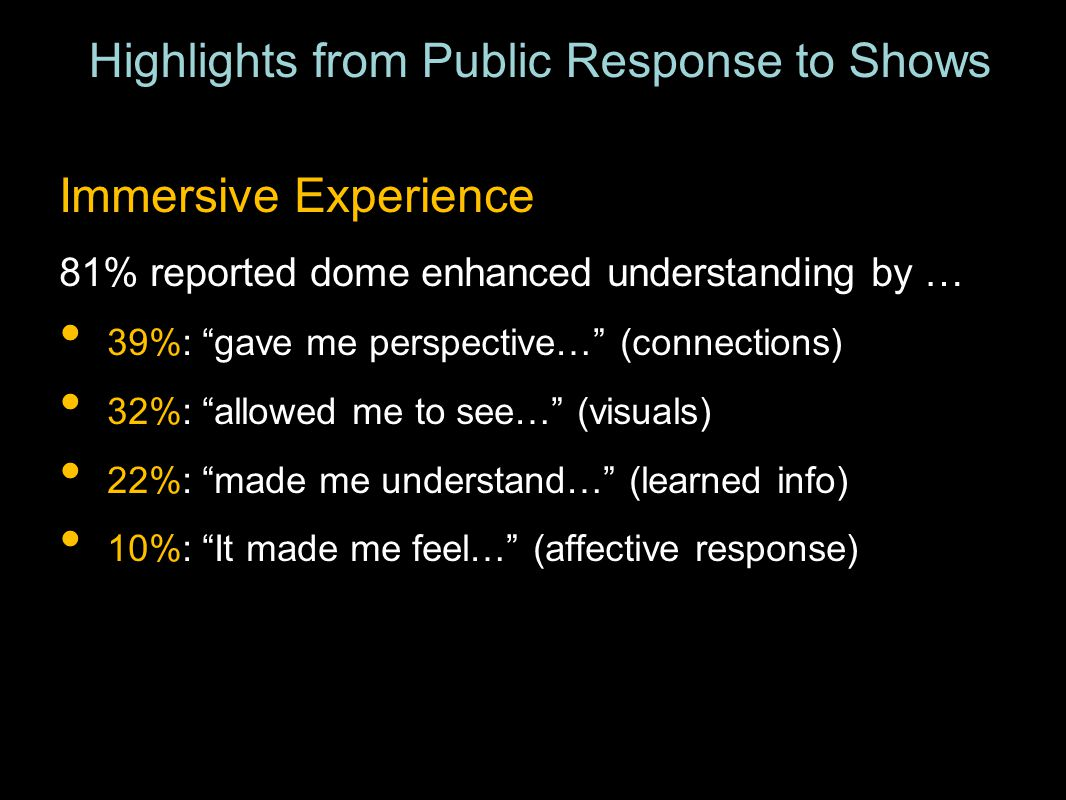 Immersive Experience 81% reported dome enhanced understanding by … 39%: gave me perspective… (connections) 32%: allowed me to see… (visuals) 22%: made me understand… (learned info) 10%: It made me feel… (affective response) Highlights from Public Response to Shows