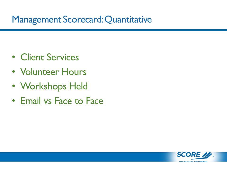 Management Scorecard: Quantitative Client Services Volunteer Hours Workshops Held Email vs Face to Face