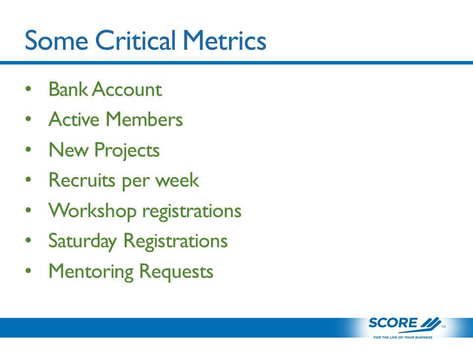 Some Critical Metrics Bank Account Active Members New Projects Recruits per week Workshop registrations Saturday Registrations Mentoring Requests