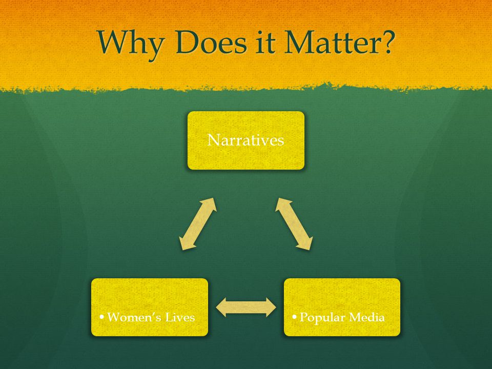 Why Does it Matter Narratives Popular MediaWomen's Lives