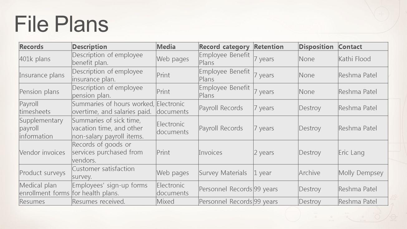 RecordsDescriptionMediaRecord categoryRetentionDispositionContact 401k plans Description of employee benefit plan.