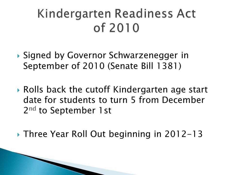  Target Audience: ◦ District/Site leaders ◦ Kindergarten Teachers ◦ ECE Community and ◦ Parents