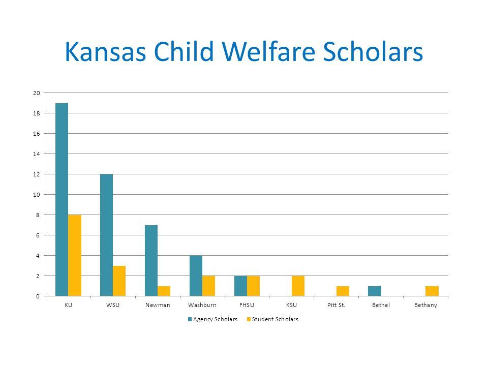 Kansas Child Welfare Scholars