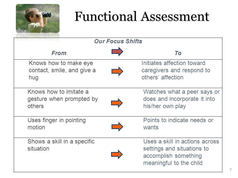 Functional Assessment Our Focus Shifts FromTo Knows how to make eye contact, smile, and give a hug Initiates affection toward caregivers and respond t