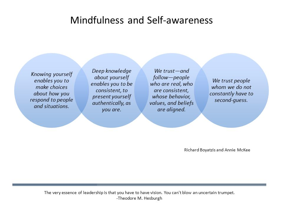 Mindfulness and Self-awareness Knowing yourself enables you to make choices about how you respond to people and situations.