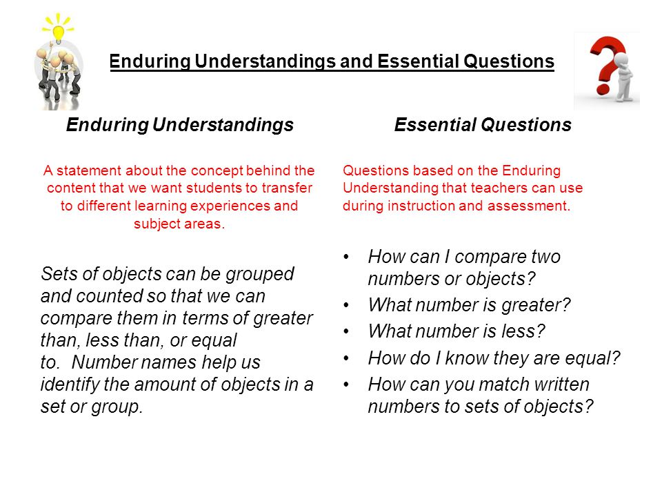 Enduring Understandings and Essential Questions Enduring Understandings A statement about the concept behind the content that we want students to transfer to different learning experiences and subject areas.