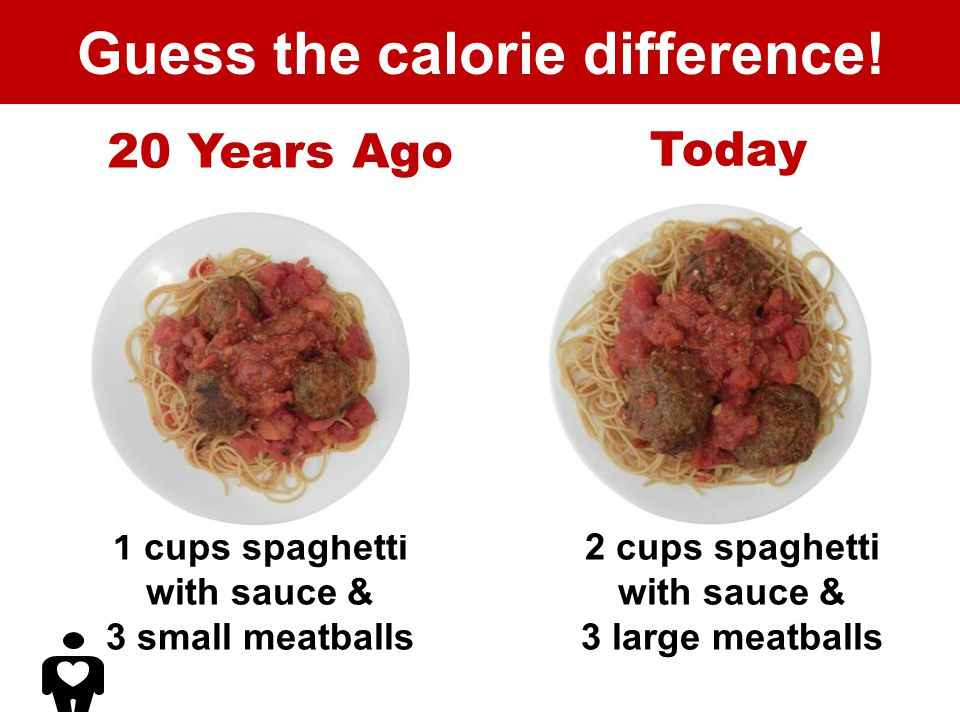 Guess the calorie difference.
