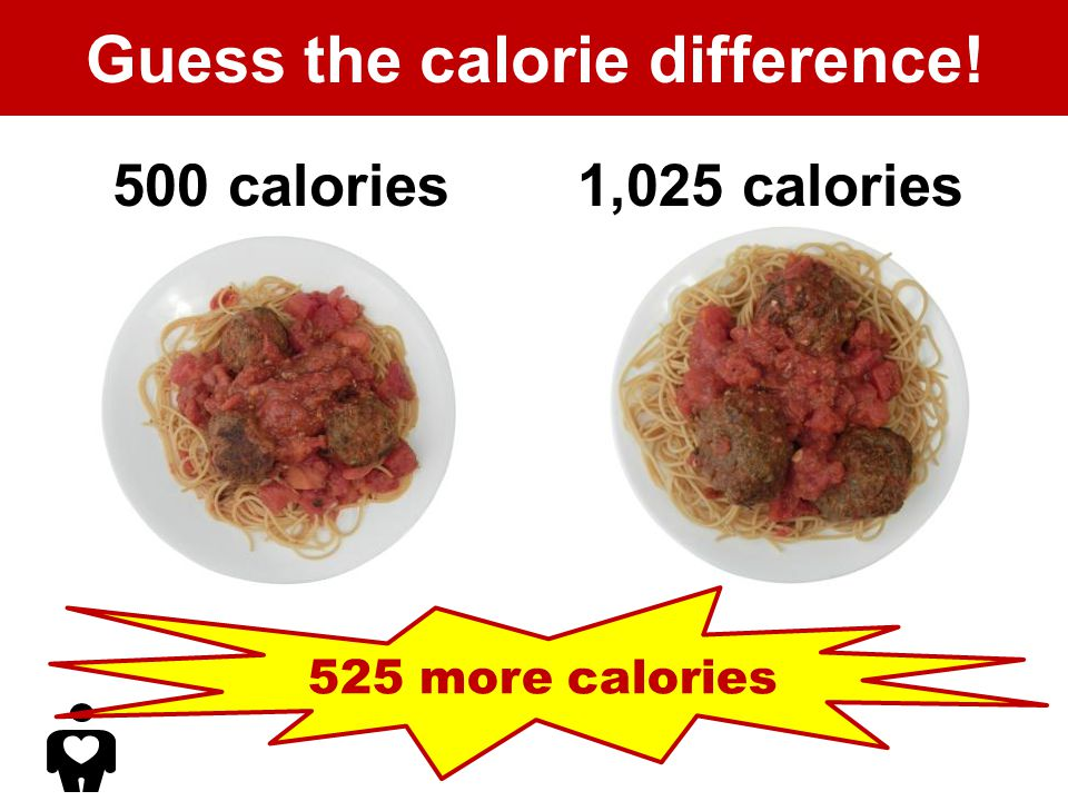 Guess the calorie difference! 500 calories1,025 calories 525 more calories