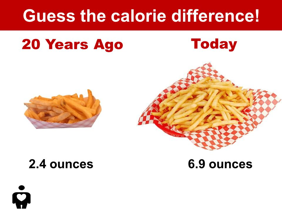 Guess the calorie difference! 20 Years Ago 2.4 ounces Today 6.9 ounces