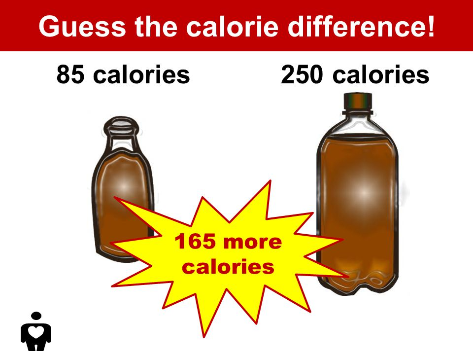 Guess the calorie difference! 85 calories250 calories 165 more calories