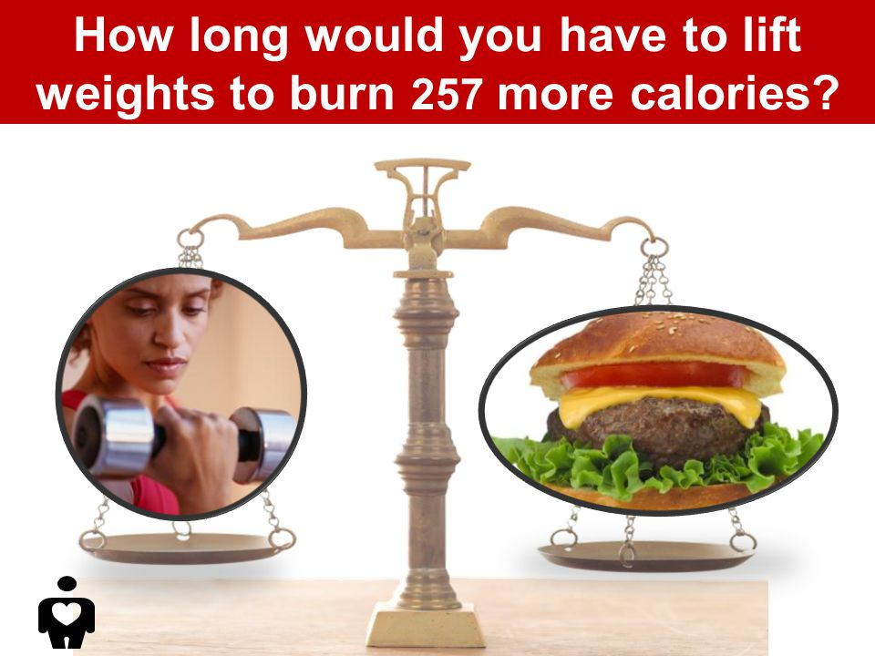 How long would you have to lift weights to burn 257 more calories