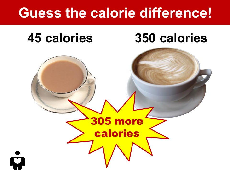 Guess the calorie difference! 45 calories350 calories 305 more calories