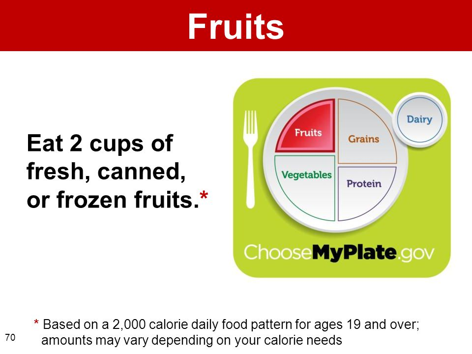 Fruits Eat 2 cups of fresh, canned, or frozen fruits.* 70 * Based on a 2,000 calorie daily food pattern for ages 19 and over; amounts may vary depending on your calorie needs