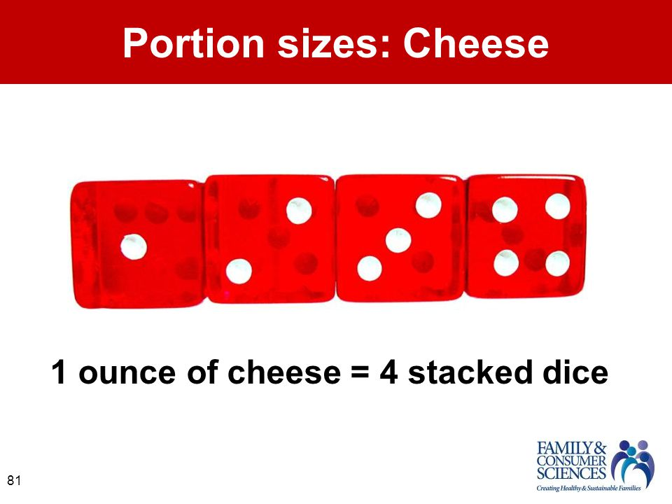 Portion sizes: Cheese 1 ounce of cheese = 4 stacked dice 81