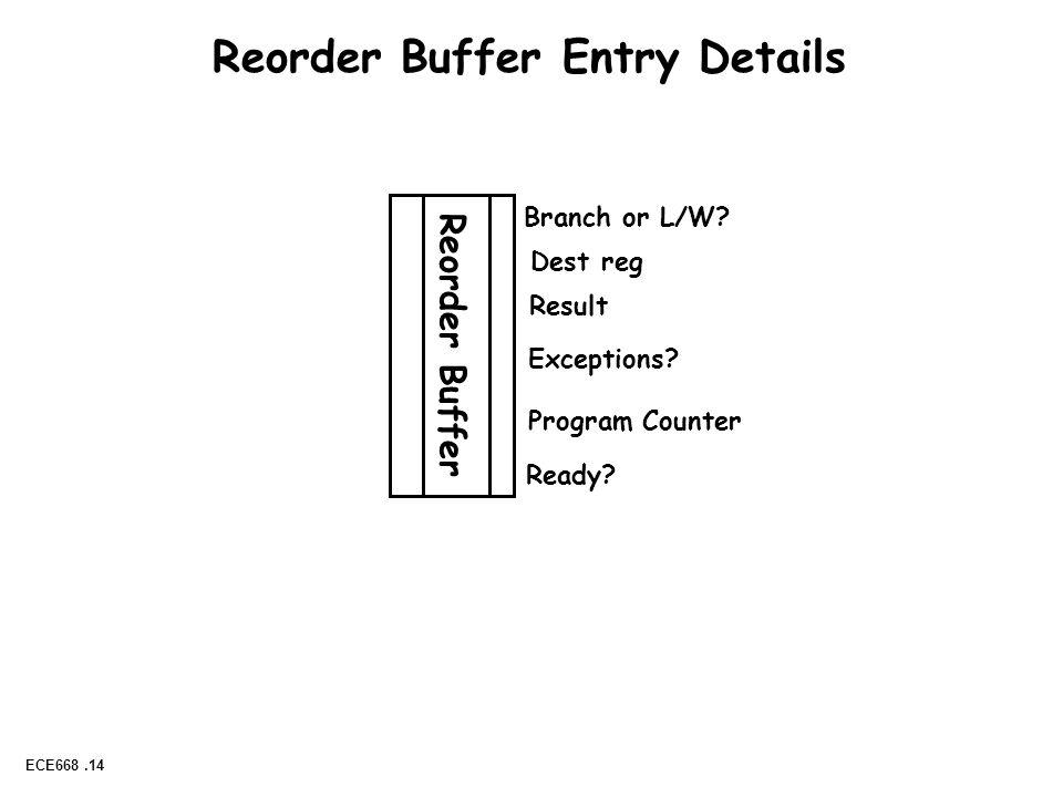 Copyright 2001 UCB & Morgan Kaufmann ECE668.14 Adapted from Patterson, Katz and Kubiatowicz © UCB Reorder Buffer Entry Details Reorder Buffer Dest reg Result Exceptions.
