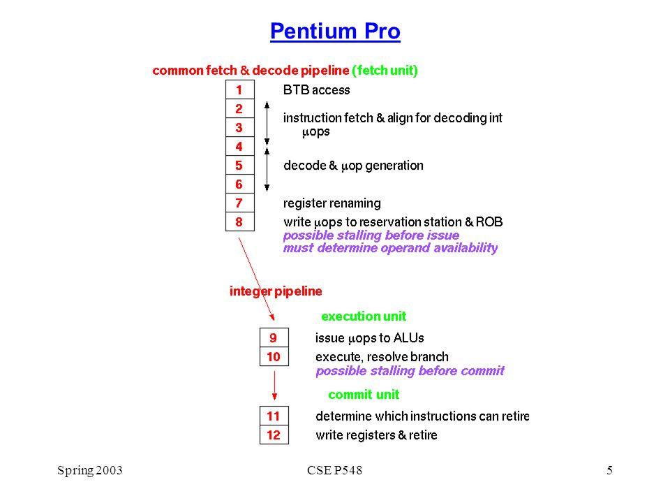 Spring 2003CSE P5485 Pentium Pro