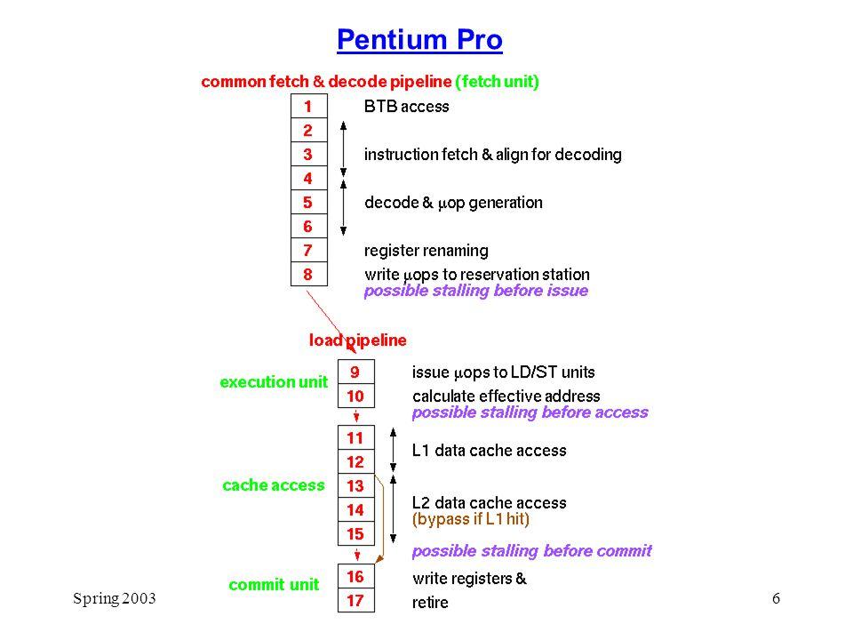 Spring 2003CSE P5486 Pentium Pro