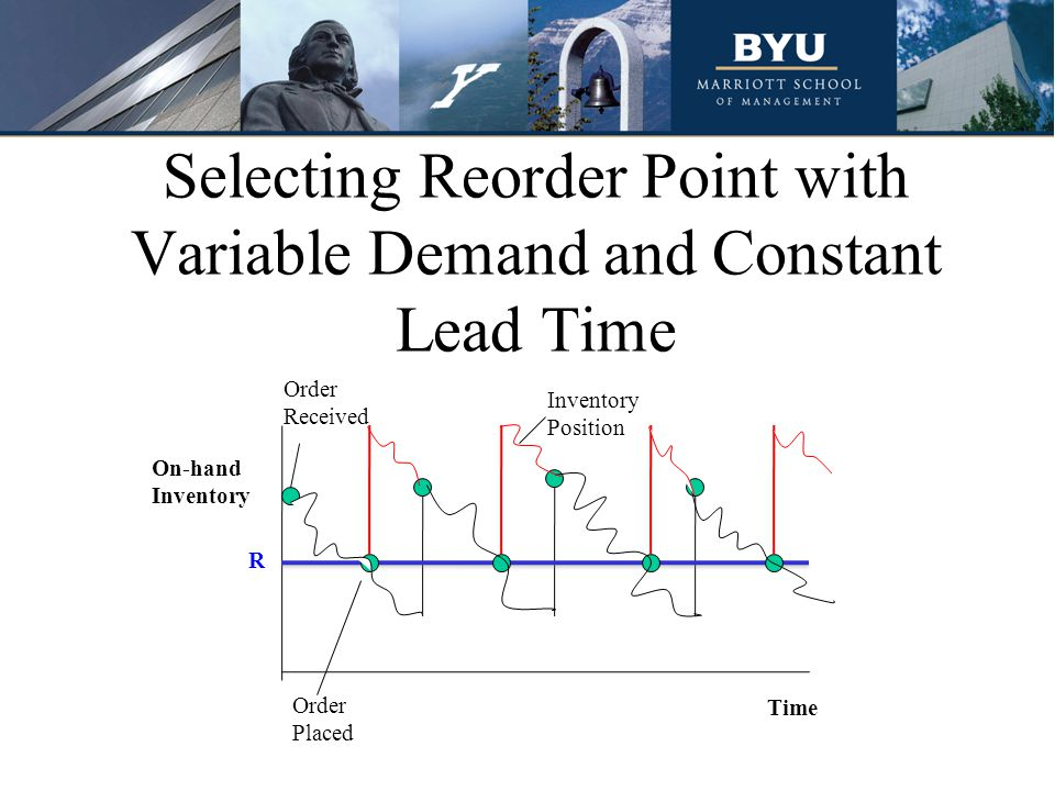 Selecting Reorder Point with Variable Demand and Constant Lead Time On-hand Inventory Time Order Placed Inventory Position R Order Received
