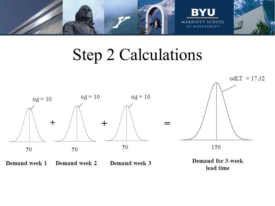 Step 2 Calculations + += Demand week 1Demand week 2Demand week 3 Demand for 3-week lead time σ d = 10 50 150 σdLT = 17.32