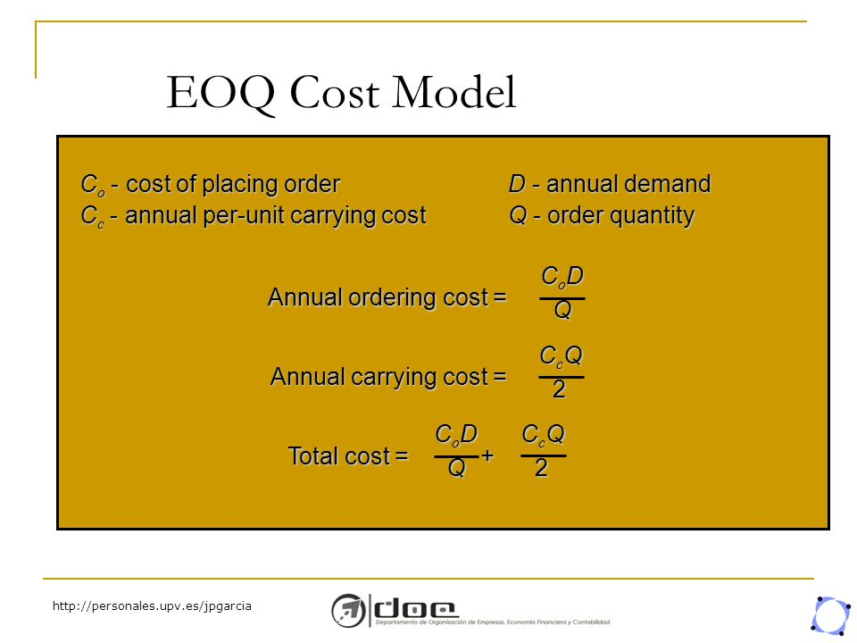 http://personales.upv.es/jpgarcia EOQ Cost Model C o - cost of placing orderD - annual demand C c - annual per-unit carrying costQ - order quantity An