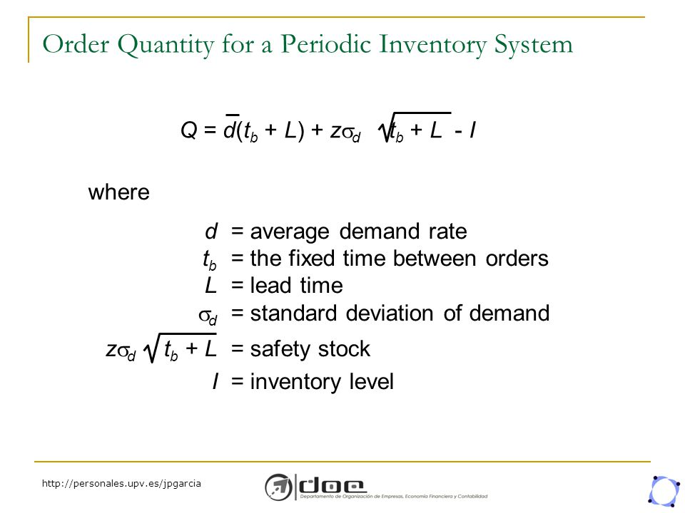 http://personales.upv.es/jpgarcia Order Quantity for a Periodic Inventory System Q = d(t b + L) + z  d t b + L - I where d= average demand rate t b =