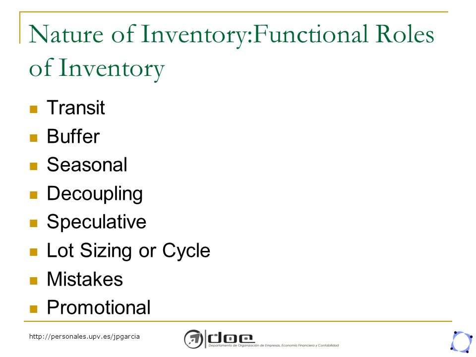 http://personales.upv.es/jpgarcia Nature of Inventory:Functional Roles of Inventory Transit Buffer Seasonal Decoupling Speculative Lot Sizing or Cycle
