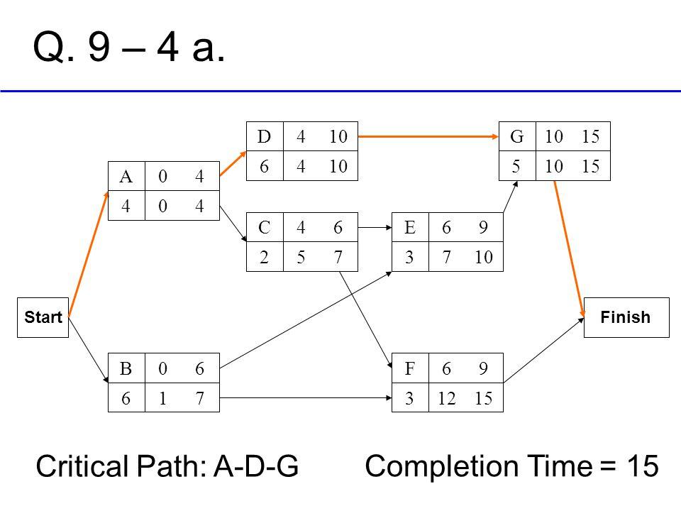 Q.9 – 4 a.