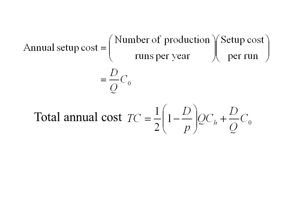 Total annual cost