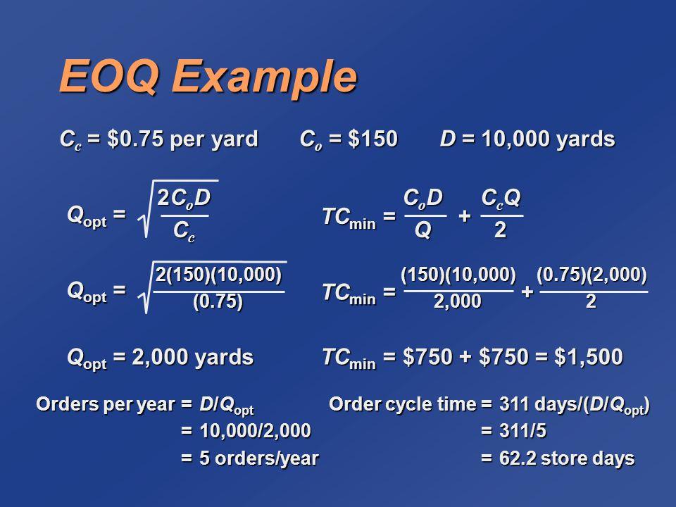 EOQ Example C c = $0.75 per yardC o = $150D = 10,000 yards Q opt = 2CoD2CoDCcCc2CoD2CoDCcCc 2(150)(10,000)(0.75) Q opt = 2,000 yards TC min = + CoDCoDQQCoDCoDQQQ CcQCcQ22CcQCcQ222 (150)(10,000)2,000(0.75)(2,000)2 TC min = $750 + $750 = $1,500 Orders per year =D/Q opt =10,000/2,000 =5 orders/year Order cycle time =311 days/(D/Q opt ) =311/5 =62.2 store days