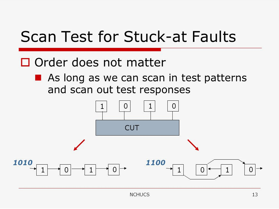 NCHUCS13 Scan Test for Stuck-at Faults  Order does not matter As long as we can scan in test patterns and scan out test responses 1 01 0 CUT 1 01 0 1 01 0 1010 1100