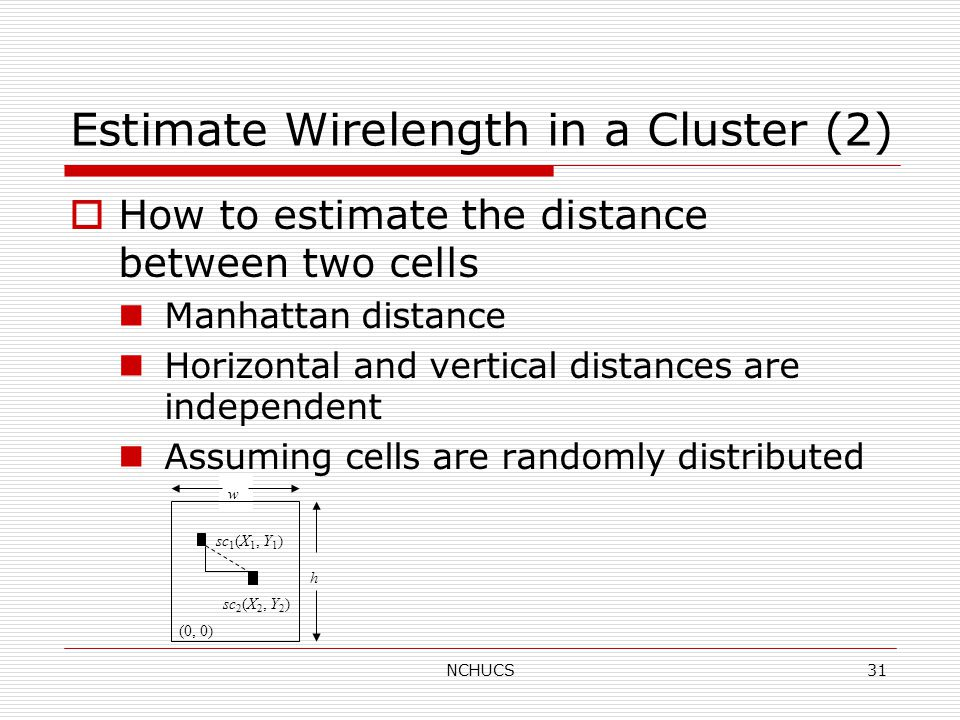 NCHUCS31 Estimate Wirelength in a Cluster (2)  How to estimate the distance between two cells Manhattan distance Horizontal and vertical distances are independent Assuming cells are randomly distributed w (0, 0) h sc 1 (X 1, Y 1 ) sc 2 (X 2, Y 2 )